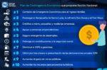 Acción Nacional propone Medidas Económicas Emergentes para enfrentar efectos de COVID-19